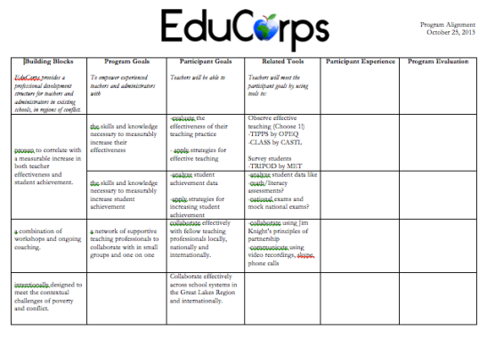 EduCorps Program Overview
